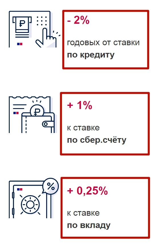 связь банк живи онлайн 3.3 3